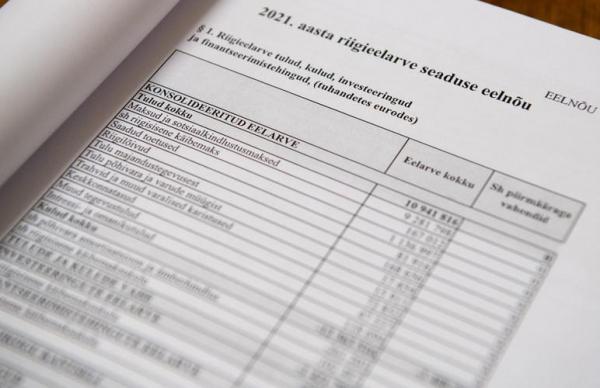 Бюджетный дефицит планируется снизить к 2024 году