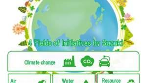 Suzuki рассказала, как будет развиваться до 2050 года