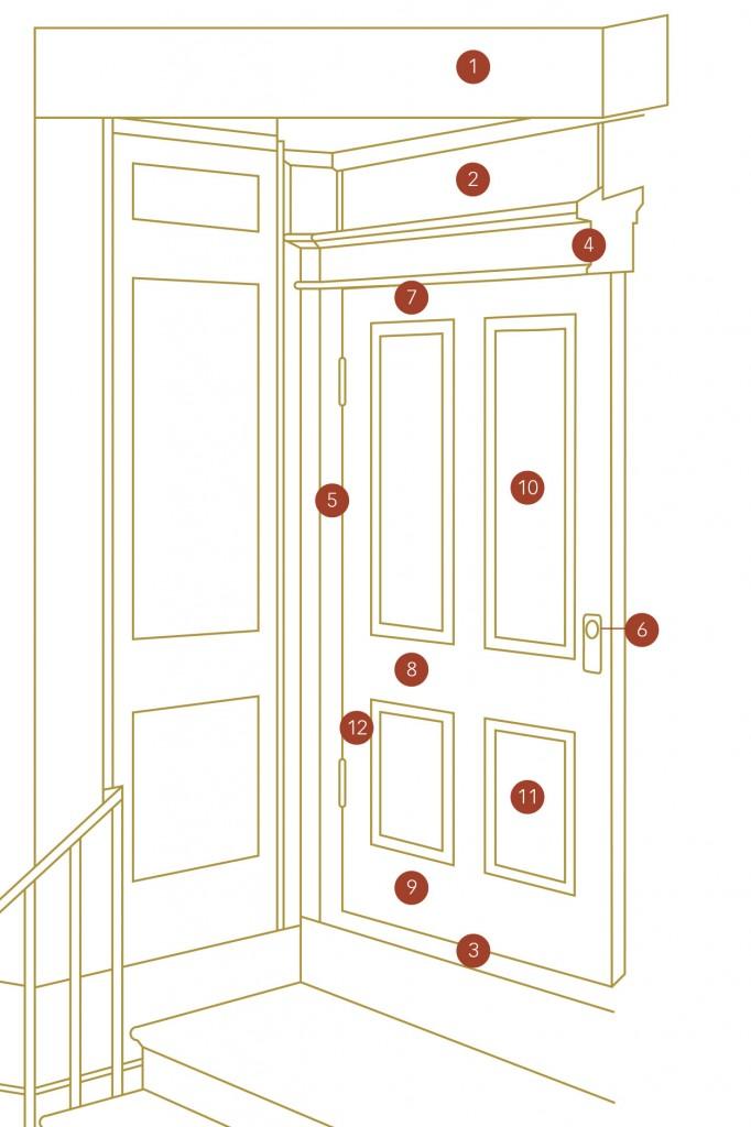 anatomy-door