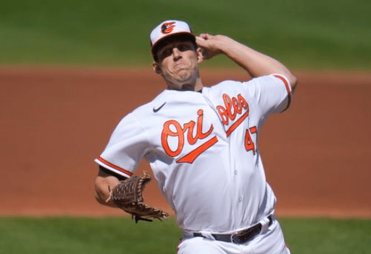 2021 Orioles spring preview: 40-man roster pitchers