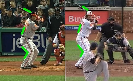 Chris  Dickerson batting stance