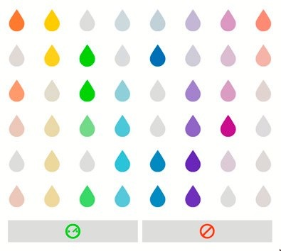 Cool iPhone Apps for Toddlers: Lullatone's Dropophone – A Raindrop Melody Maker