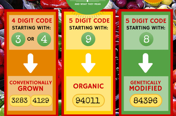 What Do The PLU Codes On Fruits And Veggies Mean?