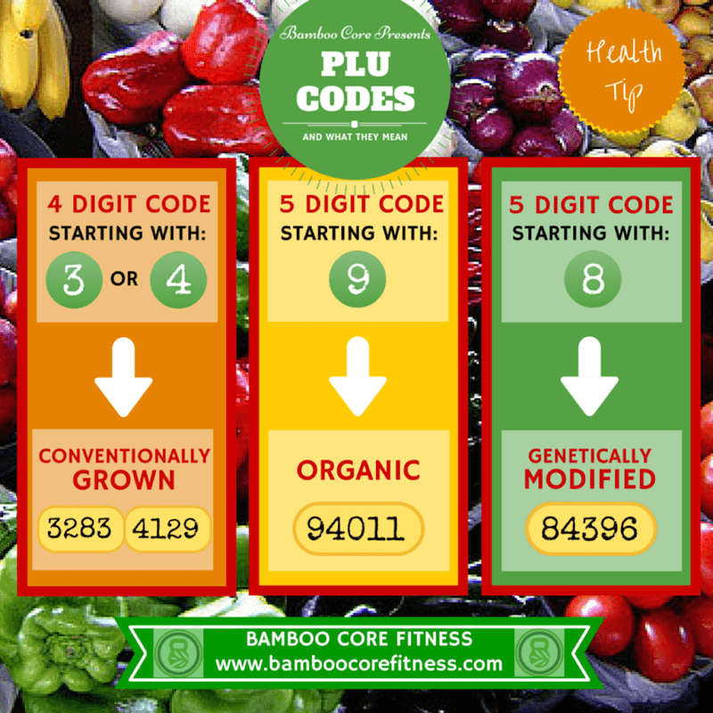 The 4-digit codes are for conventionally grown produce. 5-digit codes using the and series are used to identify organic produce. The prefix of '9' would be placed in front of the 4-digit conventionally grown code for organic produce.