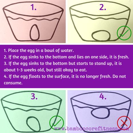 How-to-tell-if-an-egg-is-fresh-or-rotten