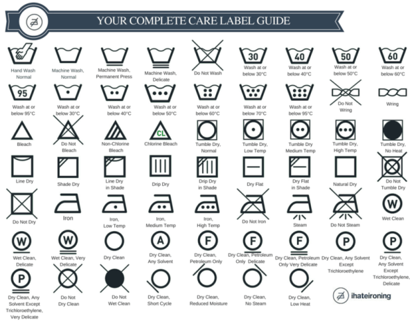 Laundry care symbols | Wash care label guide