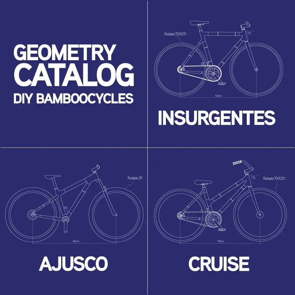geometry-talleres-externos