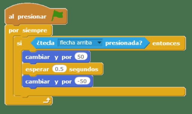 Código saltar Scratch