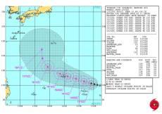america-kaigun-taifu-zu