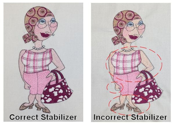 Stabilizer-Comparison