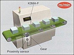 K3MA App07 conveyor speed K3MA F đo tần số