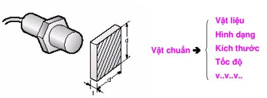 vat chuan