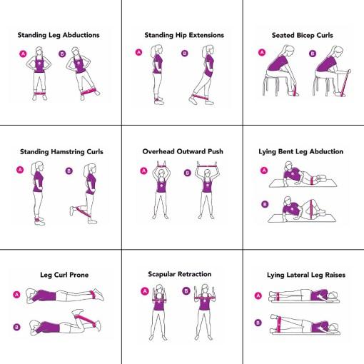 Træningselastikker 5-pak 8