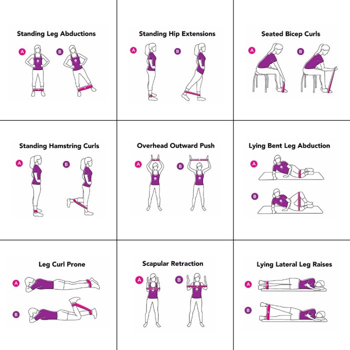 Træningselastikker 5-pak 21