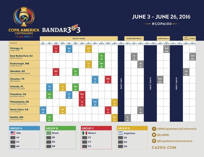 Jadwal Copa America
