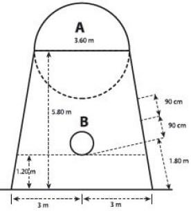 ukuran lapangan bola basket