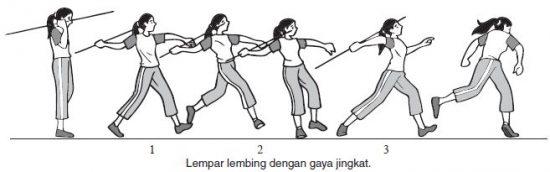 hop step lempar lembing