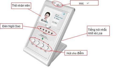 Hệ thống phản hồi từ khách hàng