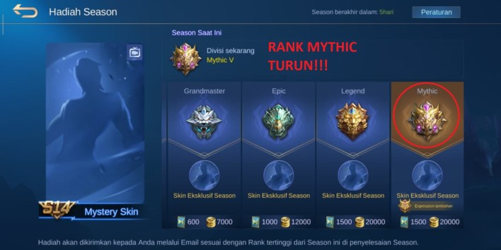 Peraturan Baru Rank Mythic Mobile Legends S15