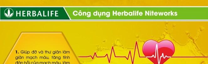 Cảm nhận về Herbalife Niteworks
