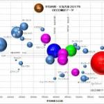 大気汚染 平均所得