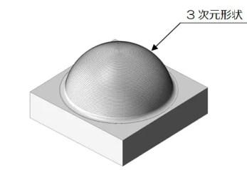 3次元形状例
