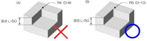 L/D 参考例