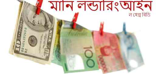 Money Laundering act BD 2012