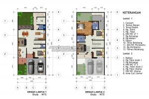 rumah minimalis 2 lantai lebar 8 meter - rumah minimalis tips