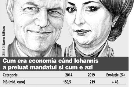 Ce a însemnat în ultimii cinci ani coabitarea dintre Iohannis şi PSD. România este într-o zodie economică bună şi într-un declin al discursului public care nu face cinste oamenilor care o conduc