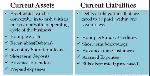 What are current assets and what are current liabilities and how to identify in balance sheet.