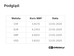 NBP kurs walut CHF EUR GBP USD na strone www
