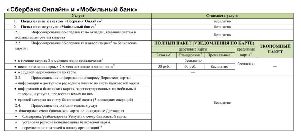 Tariffs mobilbank