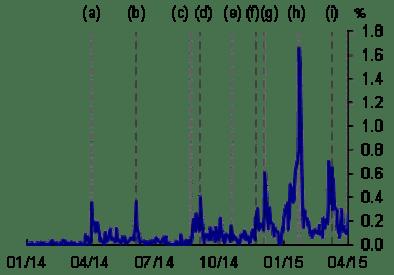 2015_24_chart1