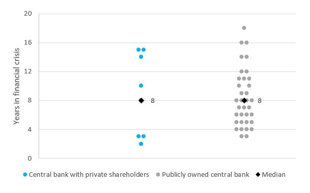 https://i1.wp.com/bankunderground.co.uk/wp-content/uploads/2019/10/figure-6.png?resize=611%2C381&ssl=1