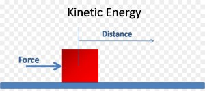 Kiic energy Potential energy Definition Chemical potential  energy png download  919*399
