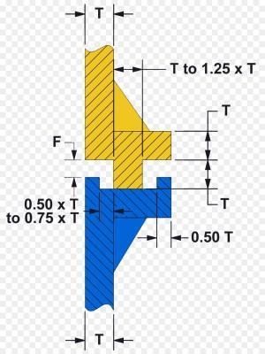 [WRG2077] Welding Joint Diagram