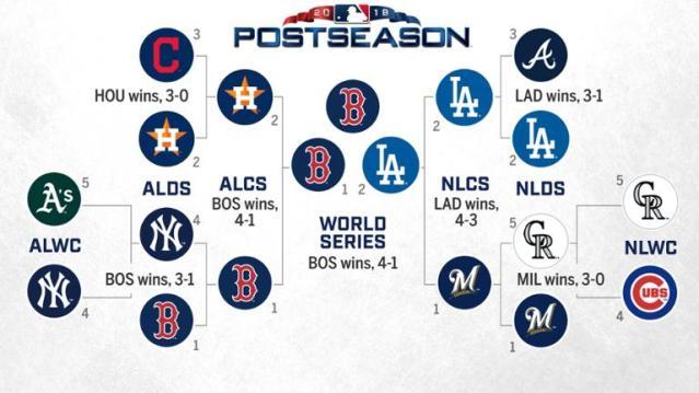 2018 MLB playoffs.jpg