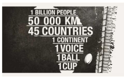Africa as one: un ballon de main à main à travers l'Afrique