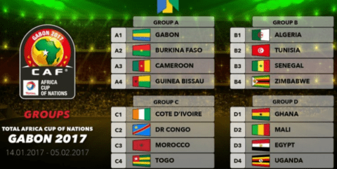 Coupe d'Afrique des nations de football (CAN 2017) Gabon