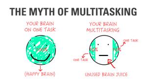 Focus vs Multitasking