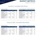 January 2020 Overall Market
