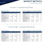February 2020 Overall Market