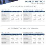 November 2020 Overall Market Report