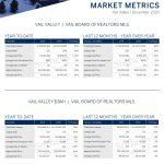 December 2020 Overall Market Report