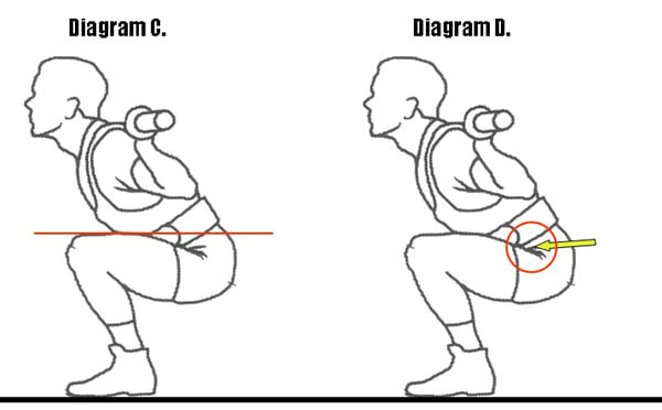squat lower competition depth