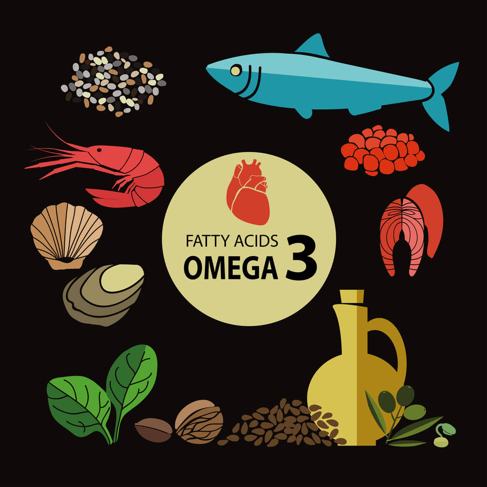 Omega 3 sources graphic