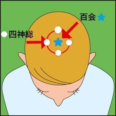 頭皮のツボ押しマッサージで自宅ケア!育毛によく効くやり方を解説