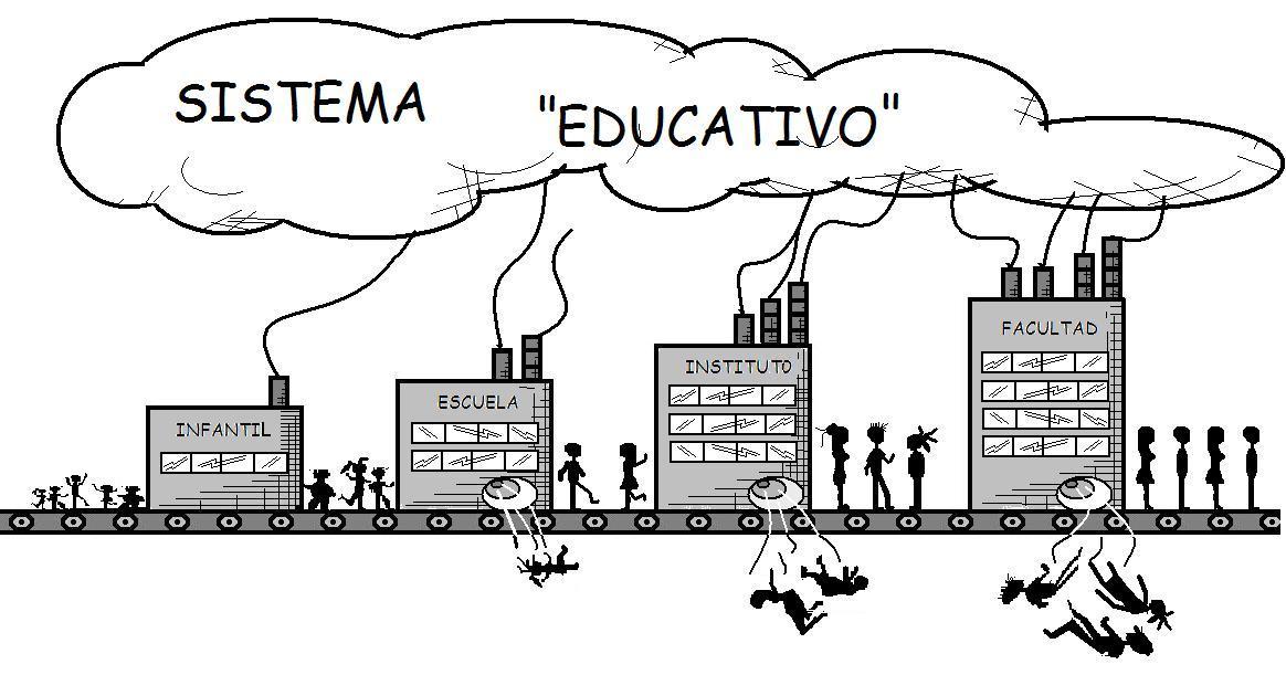 Resultado de imagen de sistema educativo