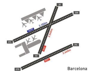 barcelona el prat airport 2017